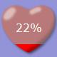 Heartbeat Meter Poor