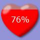 Heartbeat Meter Good